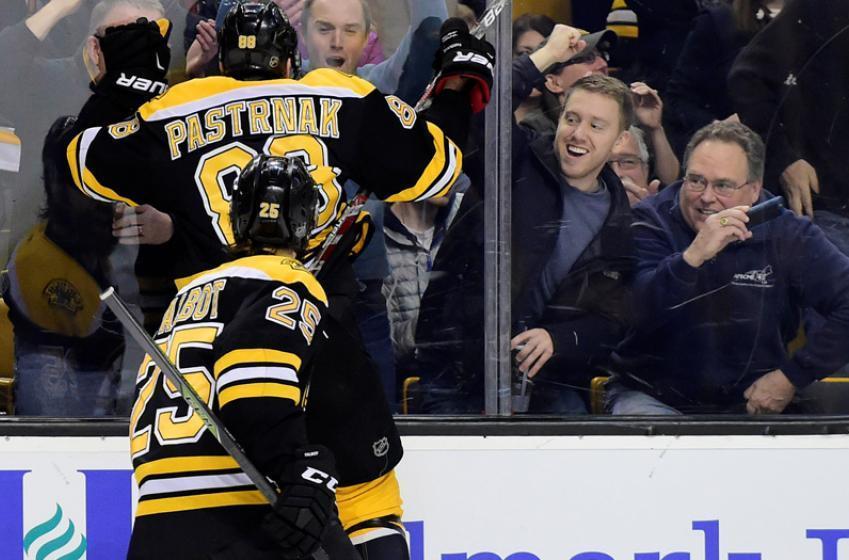 Polling Bruins fans