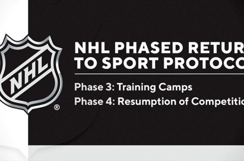 ICYMI: NHL hockey officially returns Saturday, August 1st