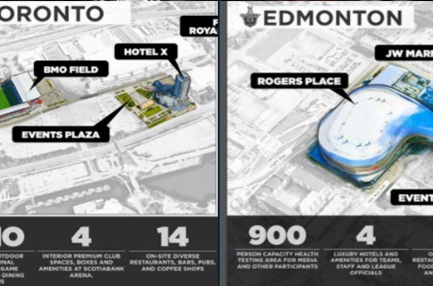 Report: NHL players complain that Edmonton bubble is second rate compared to Toronto